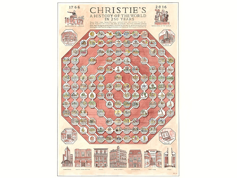 The finished work: <i>Christie's: A History of the World in 250 Years</i>, 2016. Watercolour and ink on paper. 150 x 100cm