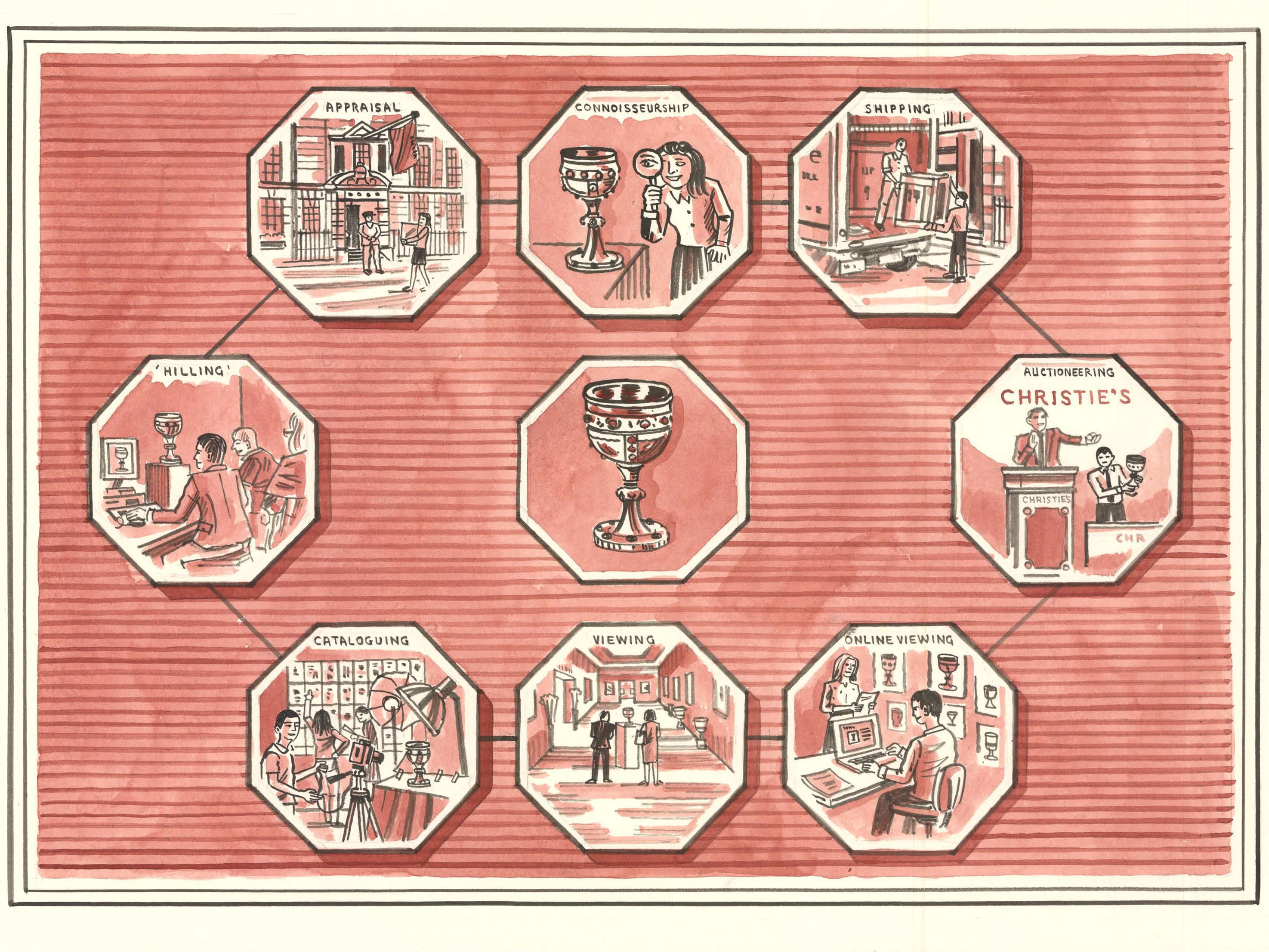 A close-up of Adam Dant's <i>Christie's: A History of the World in 250 Years</i>, featuring functions including appraisal, shipping, and cataloguing.