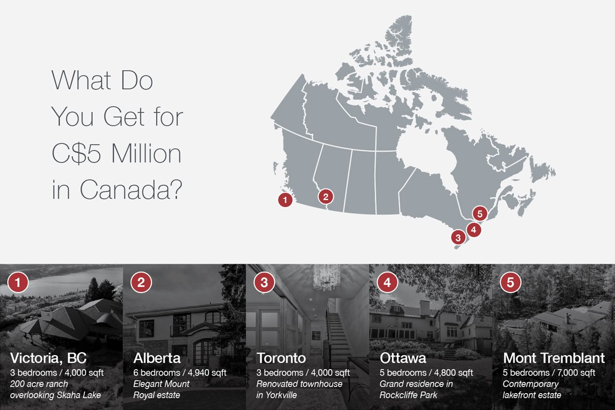 What Do You Get for C$5 Million in Canada?